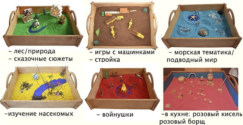 Стол для песочной терапии